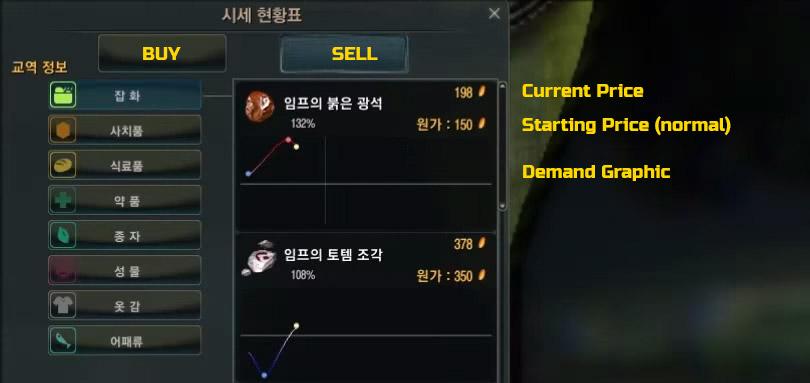 NPC Trader